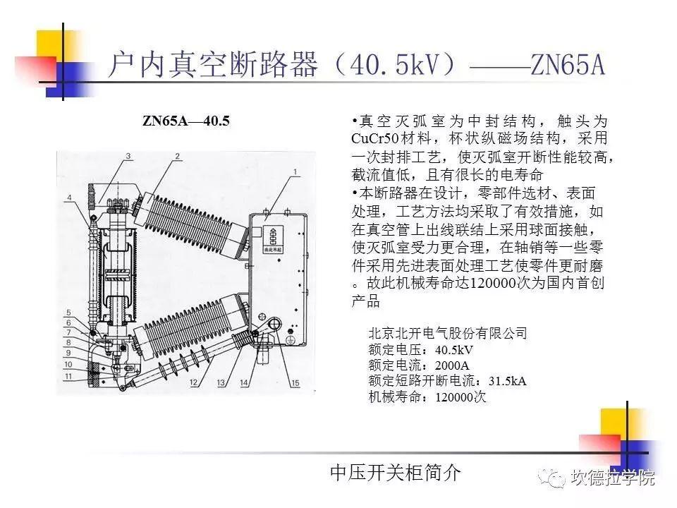 光伏电站中常见的高压开关柜简介(1)