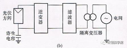 逆变器共模电流分析和抑制