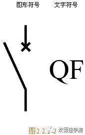 光伏人应该了解的供配电基础(1)
