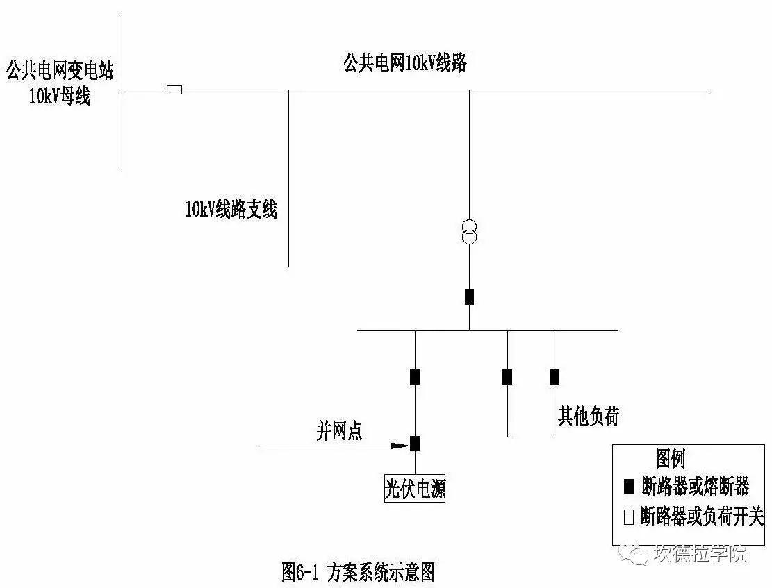 分布式光伏扶贫项目接网工程典型设计