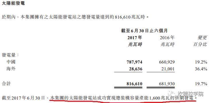 【用事实说话】最新全国前10光伏投资商排名(截至2017年6月30日)