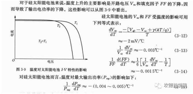 BIPV中光伏组件设计的优化要素
