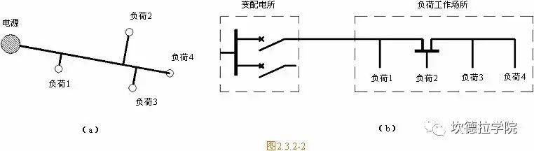 光伏人应该了解的供配电基础(3)