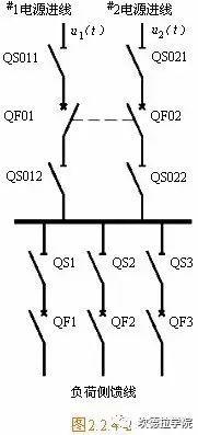 光伏人应该了解的供配电基础(2)