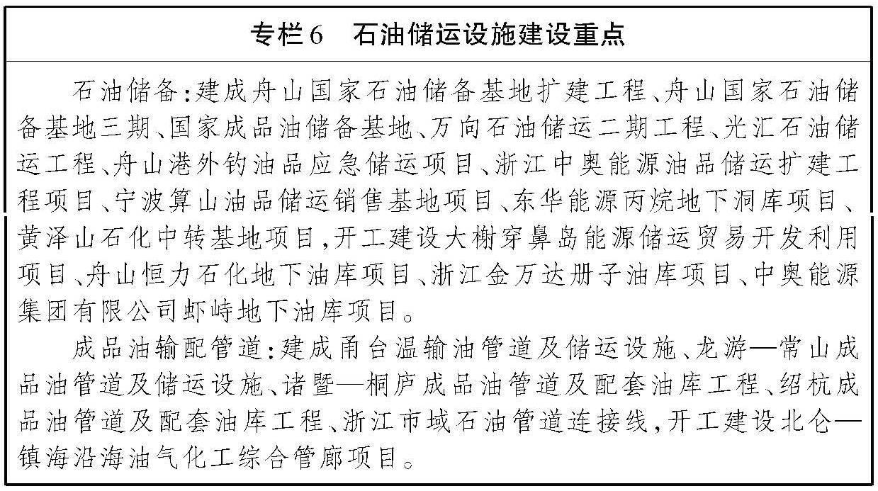 """划重点  浙江省能源发展""""十三五""""规划"""