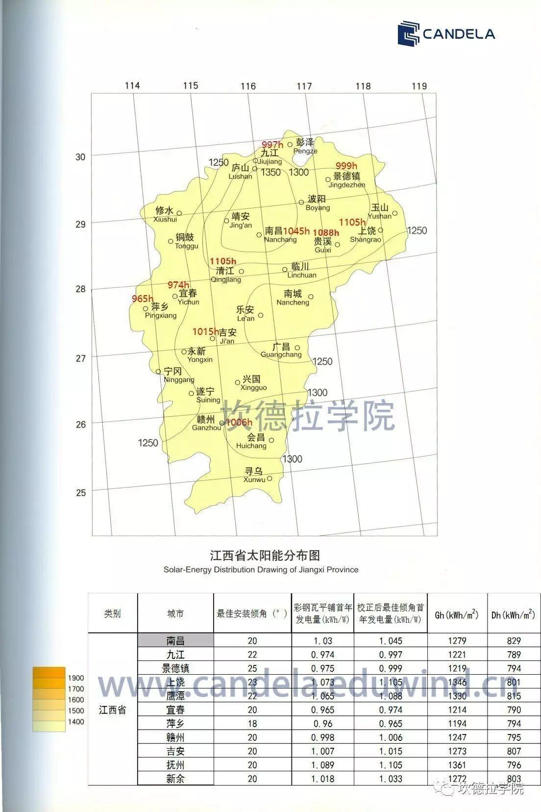 覆盖360个主要城市的太阳能发电量地图