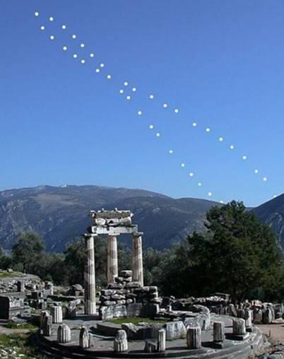 神秘的8字形太阳轨迹