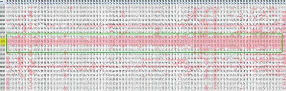 光伏电站数据化运维的高阶技能:离散率分析