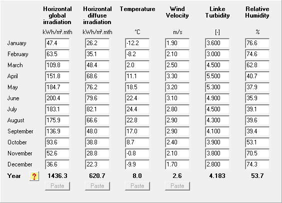 坎德拉PV发电量计算准不准?我们帮您测测看——坎德拉PV发电计算模块测试报告