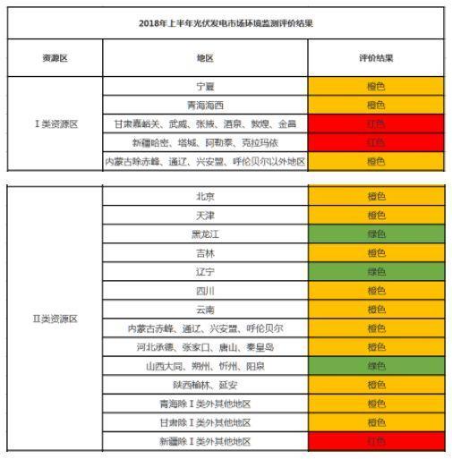 9月复盘丨补贴、电价、扶贫、领跑、规划……