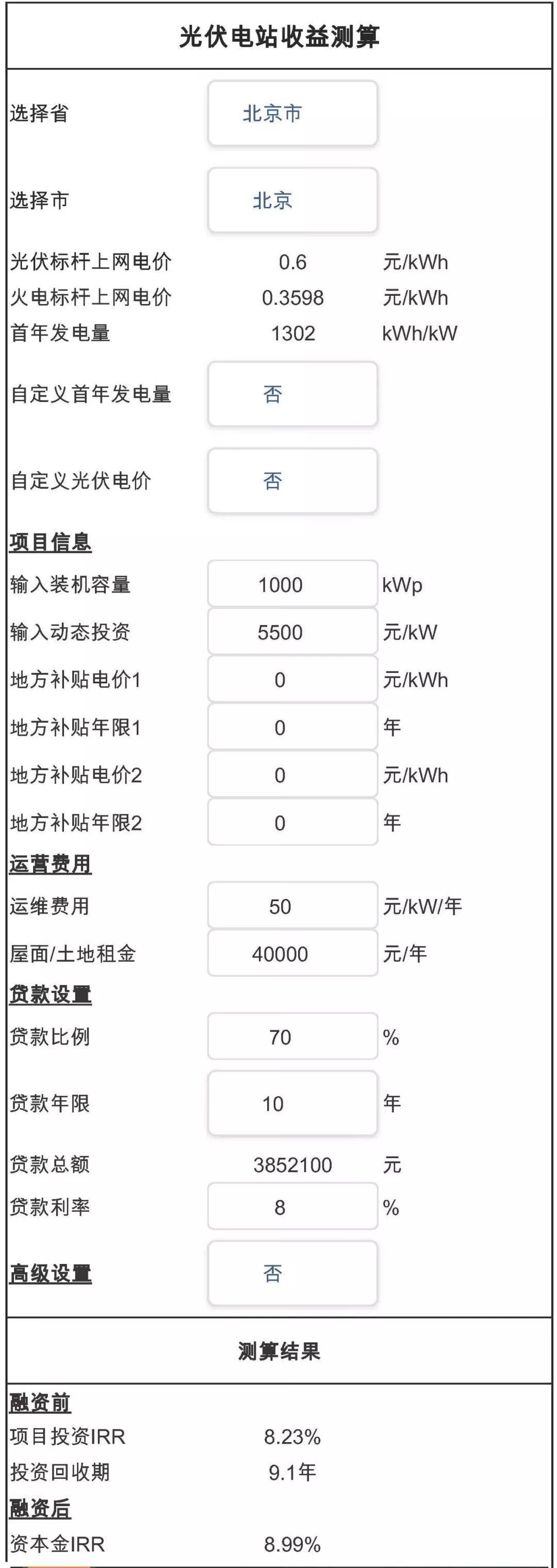 531新政后,光伏发电收益测算怎么做?