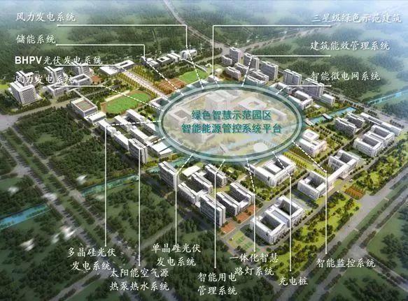 """别人家的屋顶!看看唯一列为""""新能源微电网示范项目""""的高校(附视频)"""