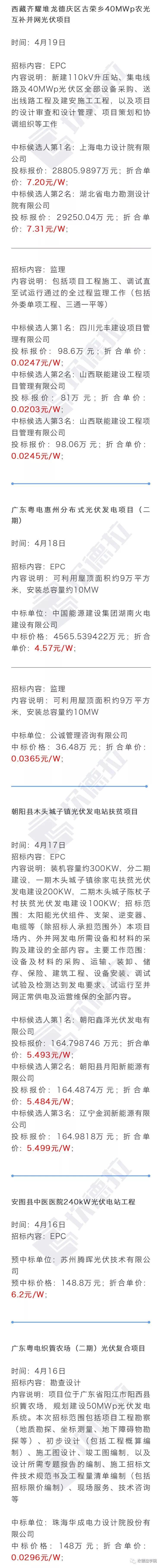 【价格风向标0422】光伏组件、EPC、监理等价格信息