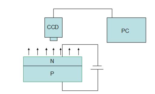 电池片生产过程中的常见缺陷成因与解决