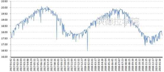 从实际运行数据,看组串逆变器的关键性能的差异