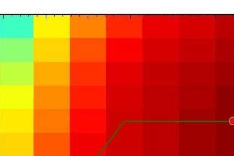 光伏组件安装倾角如何取值?传统设计PK优化设计